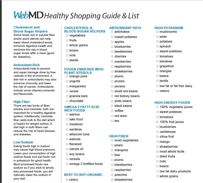 healthy-shopping-list